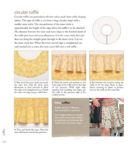 Martingale - A to Z of Sewing